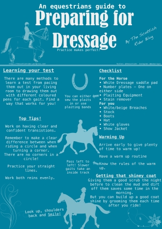 Info Graphic - Dressage
